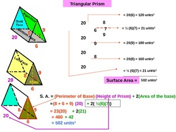 Surface area of Prisms and cylinders. Powerpoint