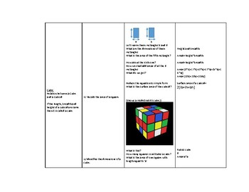 Surface area of cuboid and cube