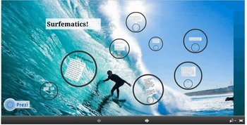 Surfematics Prezi- Teaching shift patterns when multiplying by 10, 100, or 1000