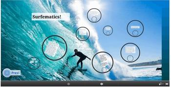 Surfematics Prezi- Teaching shift patterns when multiplyin