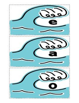Surfer Vowel Sort
