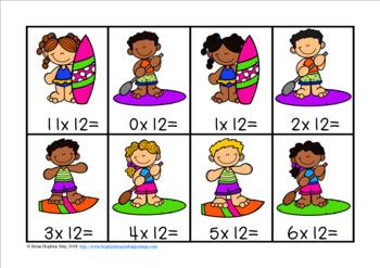 Surfing Multiplication Race