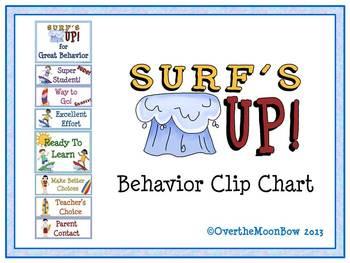 Surf's Up! Behavior Clip Chart
