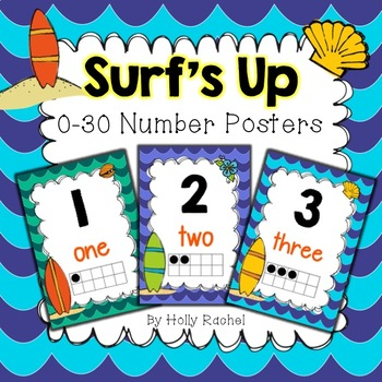 Surf's Up Number Posters 0 to 30