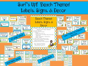 Surf's Up!  ULTIMATE Classroom Bundle- 7 Surf's Up! Decor, Signs, & Poster files