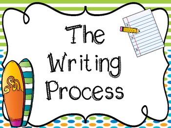 Surf's Up! Writing Process: Intermediate Poster Set (Grades 3-5)