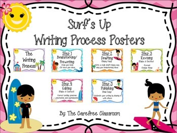 Surf's Up Writing Process Posters