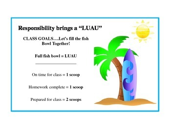 Surf's Up for Responsibility