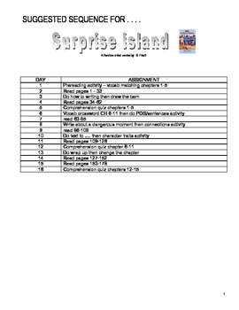 Surprise Island by Gertrude Warner Complete 29 page Literature unit