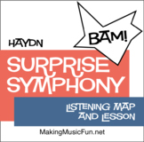 Surprise Symphony | Listening Map and Lesson (Digital Print)