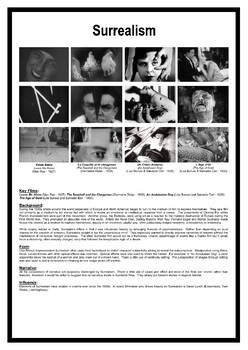 Surrealism POSTER (.pdf) - Media Studies