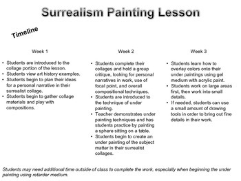 Surrealism Painting Project for Advanced High School Art Students