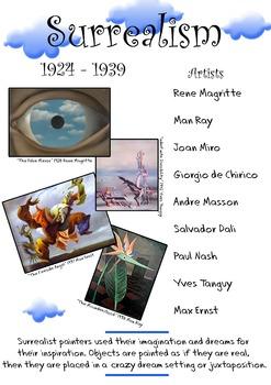 Surrealism Poster