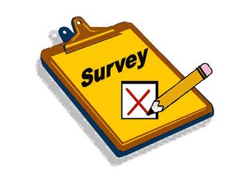 Survey, Data, Tally Chart ~ Close Activity & Elaborative Interrogation Questions