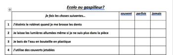 Survey Environment Global Challenges Ecolo ou gaspilleur