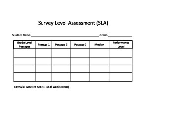 Survey Level Assessment Form