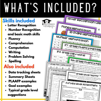 Survey Level Assessment for SPED
