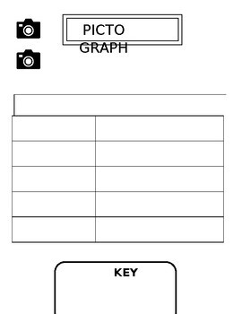 Survey and Graphing Project Organizer