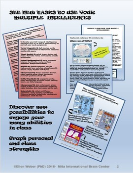 Survey to Discover Your Multiple Intelligences