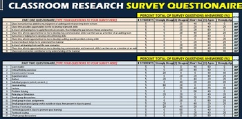 Surveys: Classroom All-IN-ONE Research Program