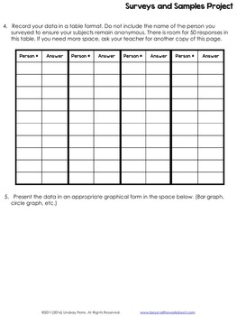 Surveys and Samples Math Project