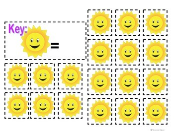 Surveys in a Snap! {FREE Favorite Summer Activity Survey for Graphing}