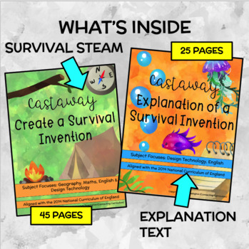 Survival Invention BUNDLE (STEAM with Explanation Text)