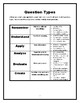 Survival Literature Circle and Inquiry Unit - Complete Printable Workbook