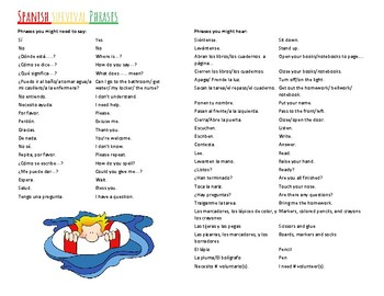 Survival Phrases for Spanish Class