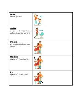 Survival Vocabulary Unit 3: Family Words Vocabulary Table