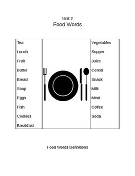 Survival Vocabulary Unit 2: Food Words Definitions Packet