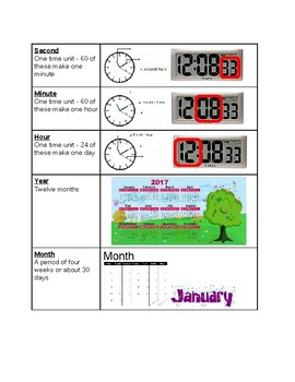 Survival Vocabulary Unit 4: Time Words Vocabulary Table