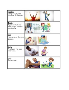 Survival Vocabulary Unit 7: Health Words Vocabulary Table