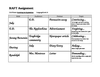 Surviving the Applewhites RAFT assignment