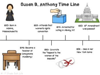 Susan B Anthony By 1st Grade Salt Life Teachers Pay