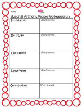 Susan B Anthony Pebble Go Research
