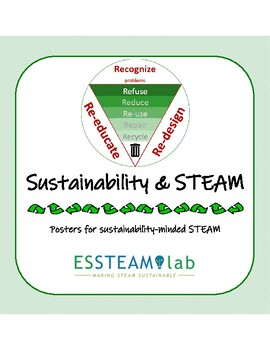 Sustainability Poster for Makerspace / Steam Labs