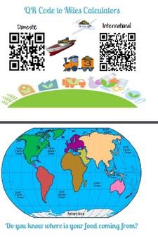 Sustainability in the Food Supply iPad Mini-Unit (Whole Lesson Bundle)
