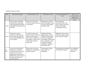 Sustainable and Unsustainable Ecosystems Lesson Plan gr. 10