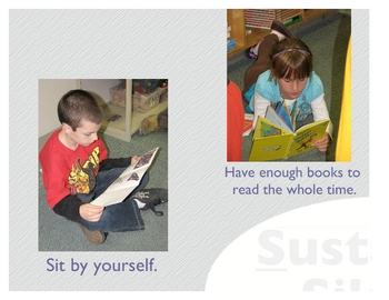 Sustained Silent Reading Procedures Poster