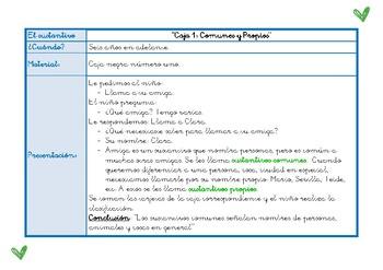 Sustantivo Montessori. Cajas gramaticales de la 1 a la 8.