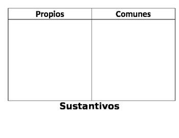 Sustantivos Propios y Comunes