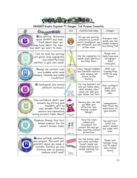 CCRS: Teach Students to Answer MC and ER Questions Effectively the First Time