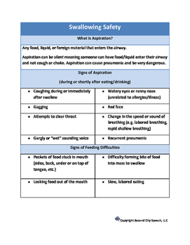 Swallowing Safety Handout