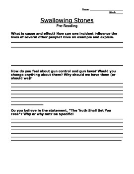 Swallowing Stones Pre-reading questions