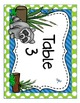 Swamp Theme Classroom Decor- EDITABLE!
