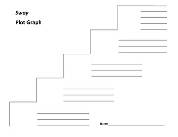 Sway Plot Graph - Spears