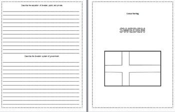 Sweden A Research Project