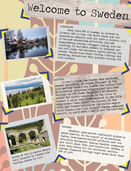Sweden Country Study Scrapbook