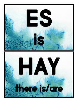 Sweet 16 Spanish Word Wall High Frequency Present Tense Blue Posters
